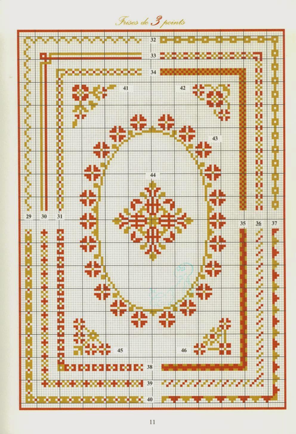 Вышивка крестом орнамент схемы - Поиск в Google вышивка 84